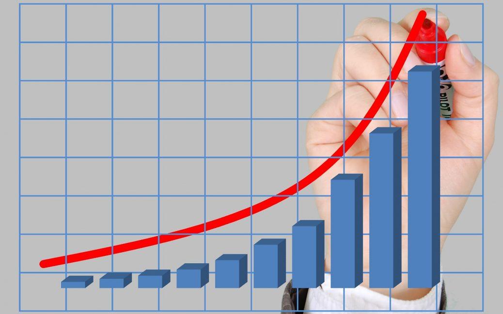 profits PME